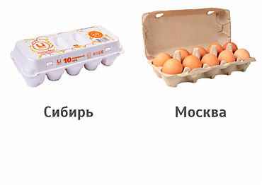 Яйцо куриное С0